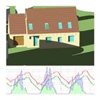 Simulation thermiques dynamiques